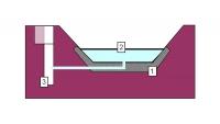 Osnovni elementi gumene brane