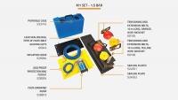 Oprema za zaptivanje za veća curenja tip M1 i M2